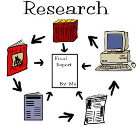 Tips on how to write a 10 page research paper - testmyprepcom